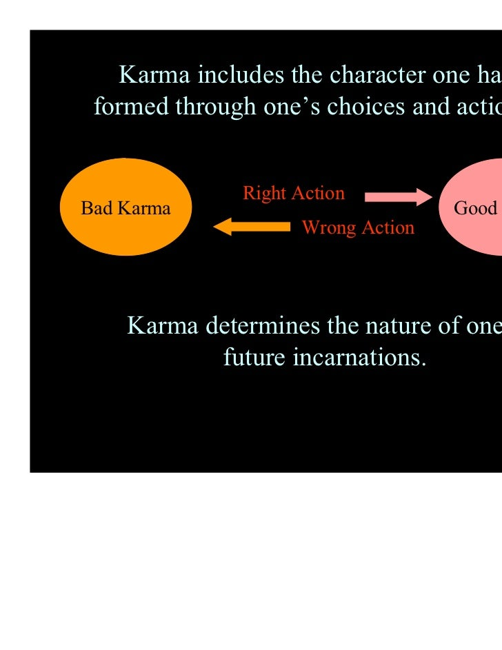the lack of justice and karma Doomed to failure unless it is based on conscious co-operation with this ultimate  and all-embracing law as loftus hare wrote:1 'a man becomes what he does.