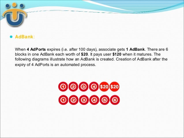  AdBank: When 4 AdPorts expires (i.e. after 100 days), associate gets 1 AdBank. There are 6 blocks in one AdBank each wor...