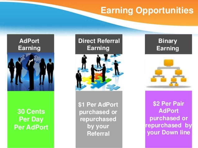 Earning Opportunities AdPort      Direct Referral      Binary Earning        Earning           Earning             $1 Per ...