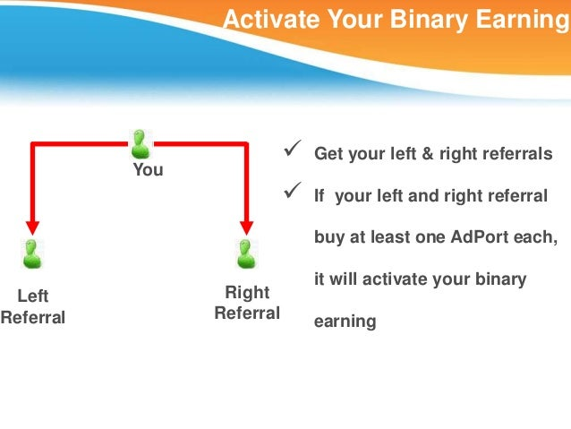 Activate Your Binary Earning                               Get your left & right referrals           You                 ...