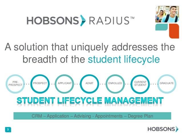 Technology Lifecycle Management: UPCEA 2014 Innovation Pavilion Presentation: Hobsons