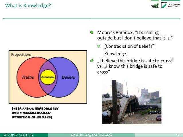 """17Model Building and SimulationWS 2012-13 MODUSWhat is Knowledge?Moore's Paradox: """"Its rainingoutside but I dont believe t..."""