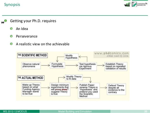 20Model Building and SimulationWS 2012-13 MODUSGetting your Ph.D. requiresAn IdeaPerseveranceA realistic view on the achie...