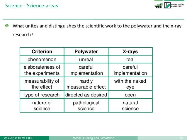 31Model Building and SimulationWS 2012-13 MODUSScience - Science areaspathological science pseudoscienceparascienceNon-sci...