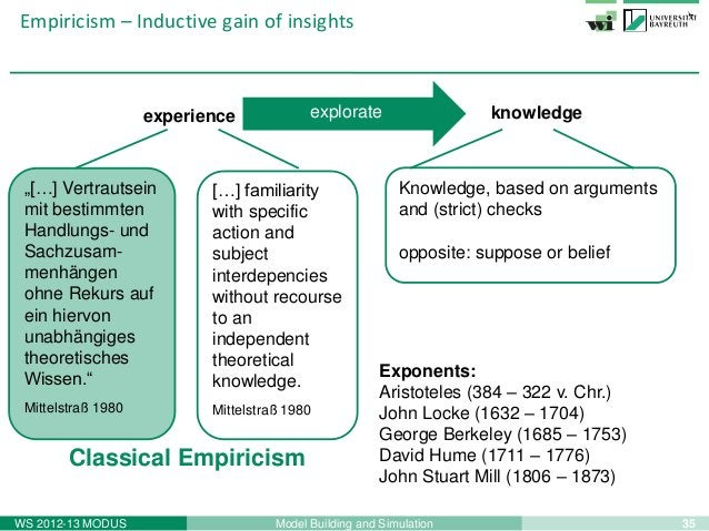 36Model Building and SimulationWS 2012-13 MODUSLogical empiricism – A unit of science?Logical Empiricism = Logical Positiv...