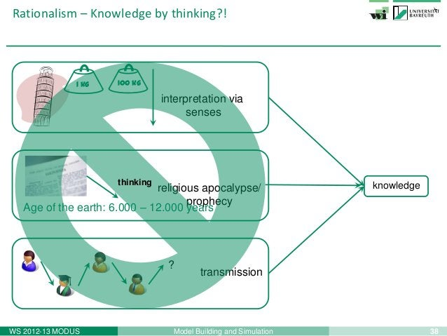 """39Model Building and SimulationWS 2012-13 MODUSRationalism – Knowledge by thinking?!Existence of """"a priori truths""""Mathemat..."""