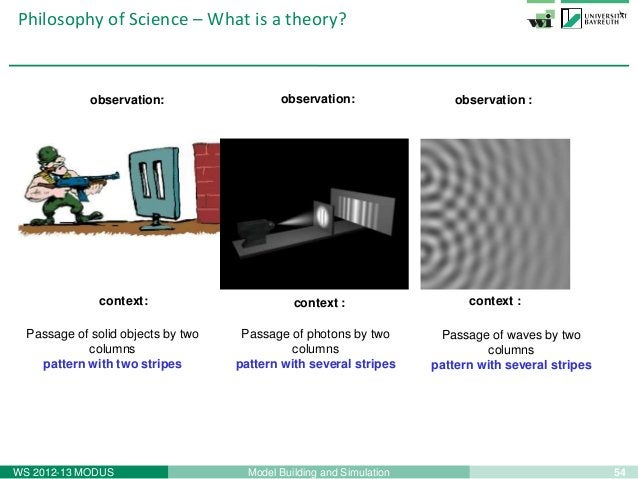 56Model Building and SimulationWS 2012-13 MODUSPhilosophy of Science – What is philosophy of science?Concept of science:1....