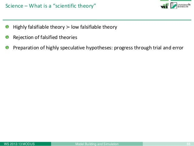 57Model Building and SimulationWS 2012-13 MODUSPhilosophy of Science – What is philosophy of science?Philosophy of Science...