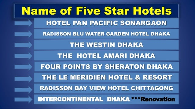 Upcoming 5 Star Hotels In Bangladesh