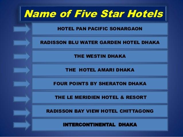 Upcoming Hotels Of Bangladesh