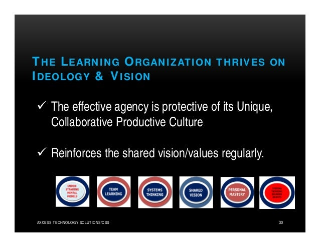 requirements of an effective learning organization Innovate3 learning organizations uphold five principles: team learning, shared visions and goals, a shared mental model (that is, similar ways of thinking), individual commitment to lifelong learning, and systems thinking 3 in a learning organization.