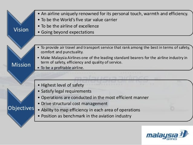 airline goals
