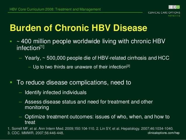 Update on Chronic Hepatitis B Slide 3