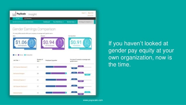 If you haven't looked at gender pay equity at your own organization, now is the time. www.payscale.com