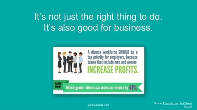 It's not just the right thing to do. It's also good for business. www.payscale.com Source: Payscale.com, Wall Street Journ...