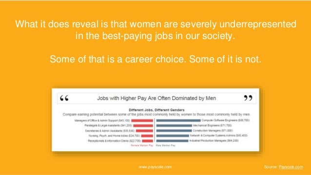 What it does reveal is that women are severely underrepresented in the best-paying jobs in our society. Some of that is a ...