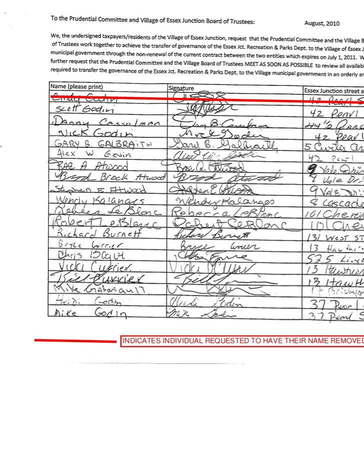 INDICATES INDIVIDUAL REQUESTED TO HAVE THEIR NAME REMOVED FROM THE PETITION