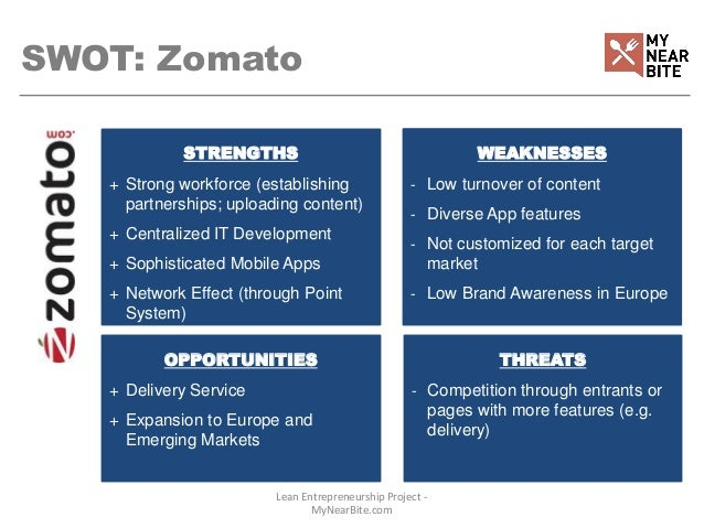 swot analysis sam walton Wal-mart swot analysis wal-mart swot analysis nicholus randolph columbia southern university sam walton, who is the founder of wal-mart, set a goal for his company to maintain.