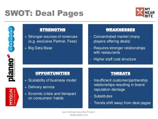 swot analysis sam walton Here is a value chain analysis of walmart that analyses how the brand  success  of walmart apart from sam walton's leadership and values.