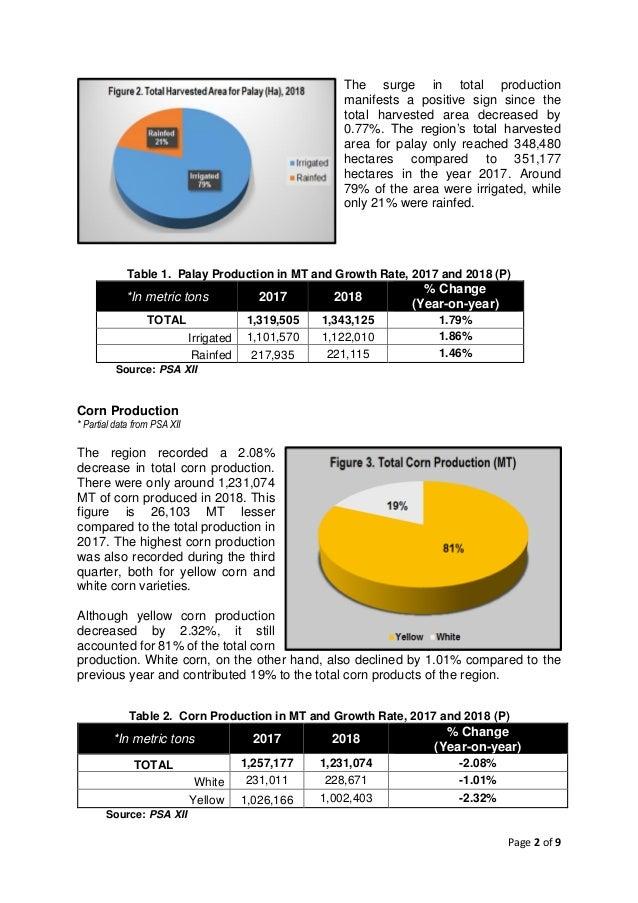 Updated 2018 Socioeconomic Report of Region XII Slide 2