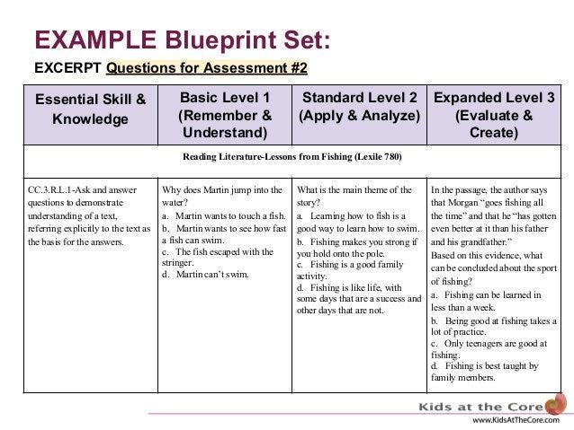 The assessment blueprint 41 example blueprint malvernweather Images