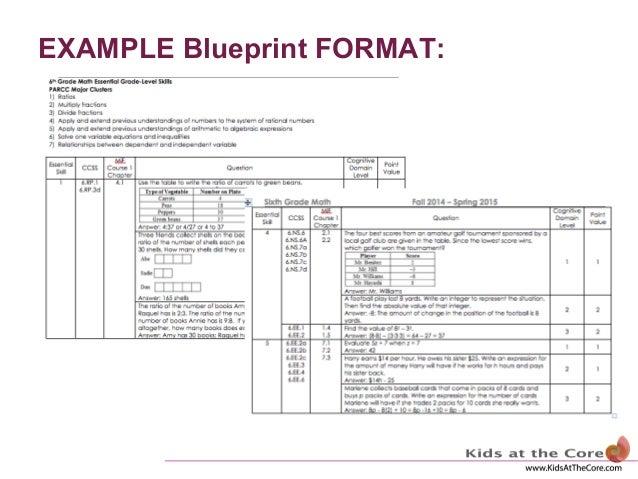 Blueprint format dolapgnetband blueprint format malvernweather Choice Image