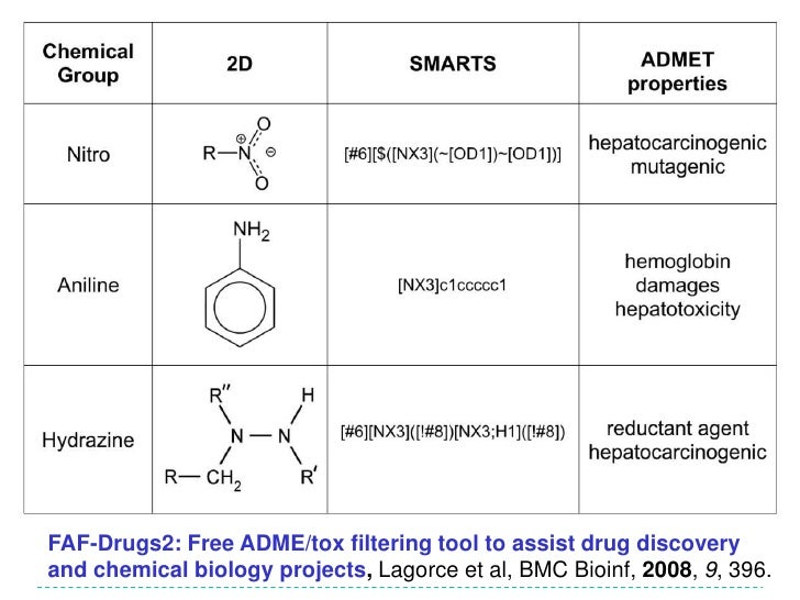 FAF-Drugs2: Free ADME/tox filtering tool to assist drug discoveryand chemical biology projects, Lagorce et al, BMC Bioinf,...