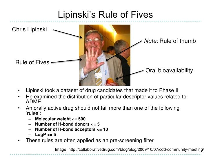lipinski rule of 5 pdf