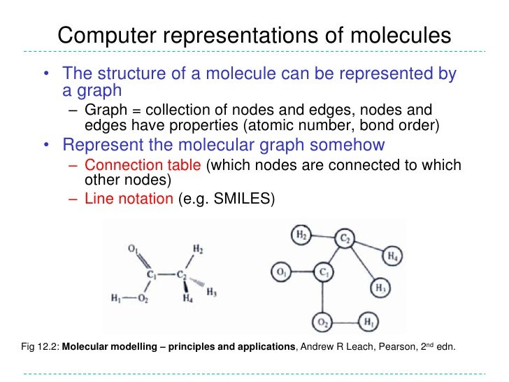 Computer representations of molecules    • The structure of a molecule can be represented by      a graph          – Graph...