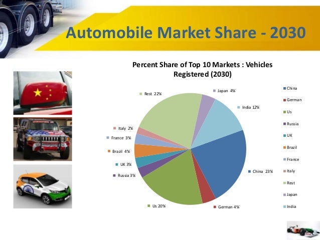 conclusion for india car industry Marketing strategies of indian automobile companies: a  pointed out that the indian automotive industry holds significant scope for expansion, both in the domestic.