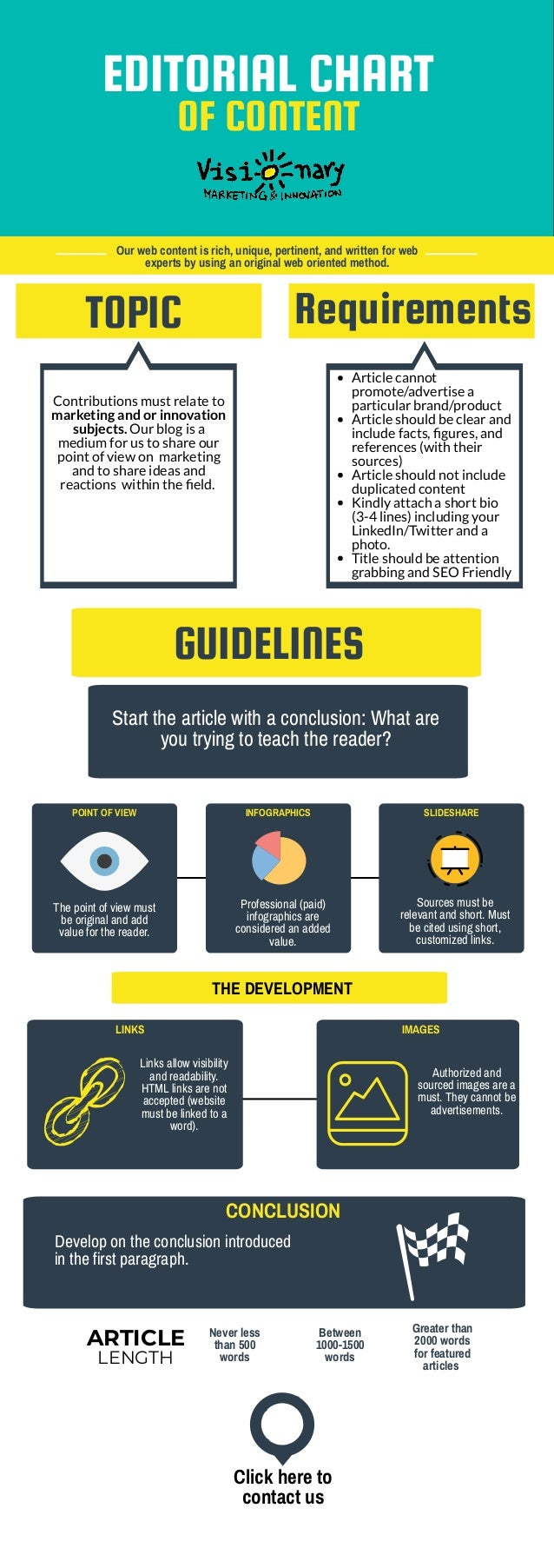 OF CONTENT EDITORIAL CHART Our web content is rich, unique, pertinent, and written for web experts by using an original we...