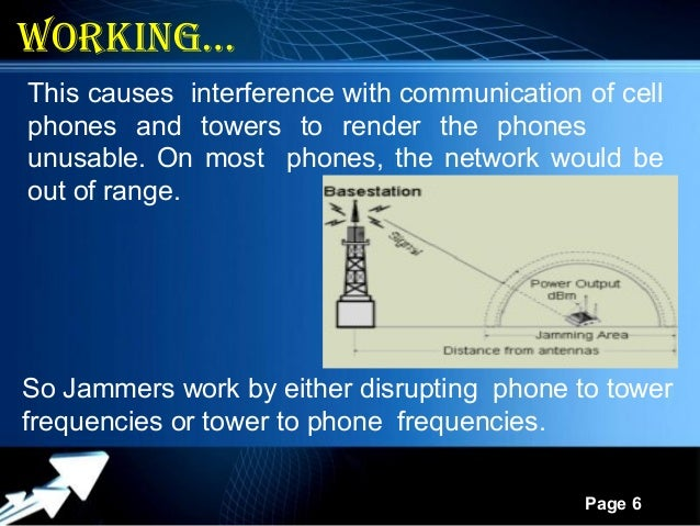Cell phone jammer history , cell phone jammer at work