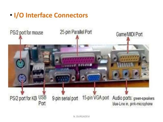 • I/O Interface Connectors N. DURGADEVI