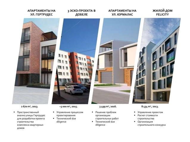  Пространственный анализ улицы Гертрудес для разработки проекта строительства комплекса квартирных домов АПАРТАМЕНТЫ НА У...