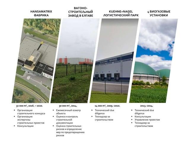  Организация строительного конкурса  Организация экспертизы строительных проектов  Консультации 32 000 m2, 2016. – 2020...
