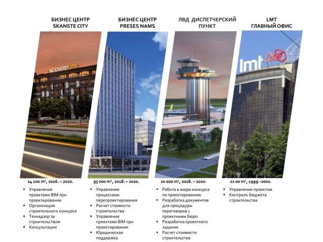  Управление проектами BIM при проектировании  Организация строительного конкурса  Технадзор за строительством  Консуль...