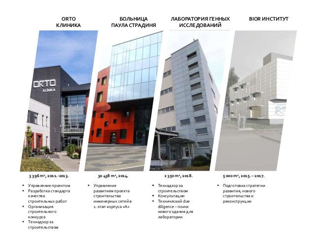  Управление проектом  Разработка стандарта качества строительных работ  Организация строительного конкурса  Технадзор ...