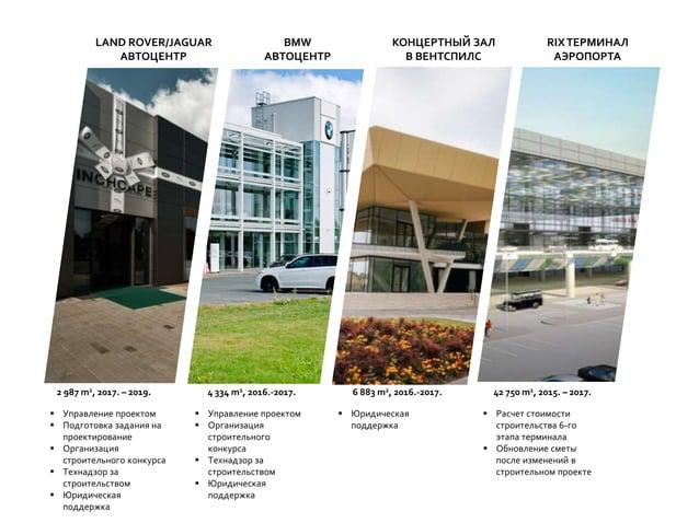  Управление проектом  Подготовка задания на проектирование  Организация строительного конкурса  Технадзор за строитель...
