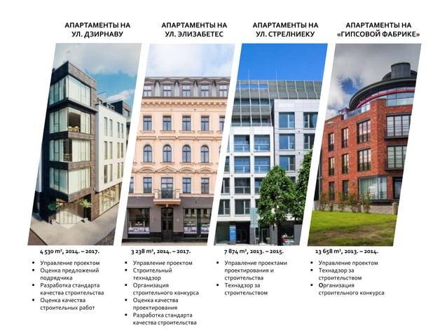  Управление проектом  Оценка предложений подрядчика  Разработка стандарта качества строительства  Оценка качества стро...
