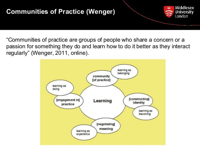 practice session reflection Why a little reflection should be a regular part of your practice routine  learning that takes place in practice sessions, as well as in and between lessons and.