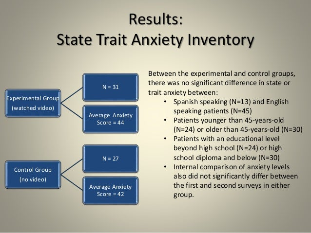 state trait anxiety inventory pdf