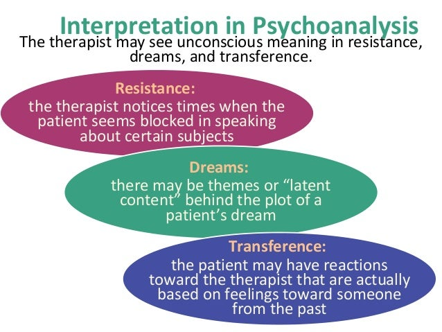 transference psychoanalysis and dr donovan Transference in freud and lacan written by although both are based on the transference, psychoanalysis differs from suggestion because the analyst refuses.