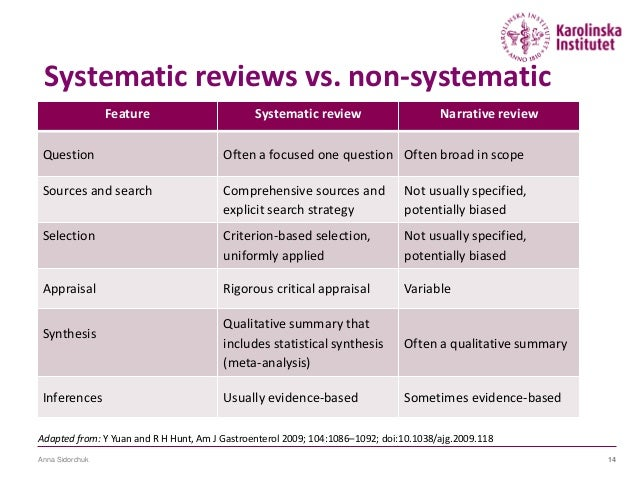 Reading writing and systematic review of literature