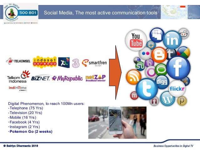 Update on Indonesia Digital TV Market 2016