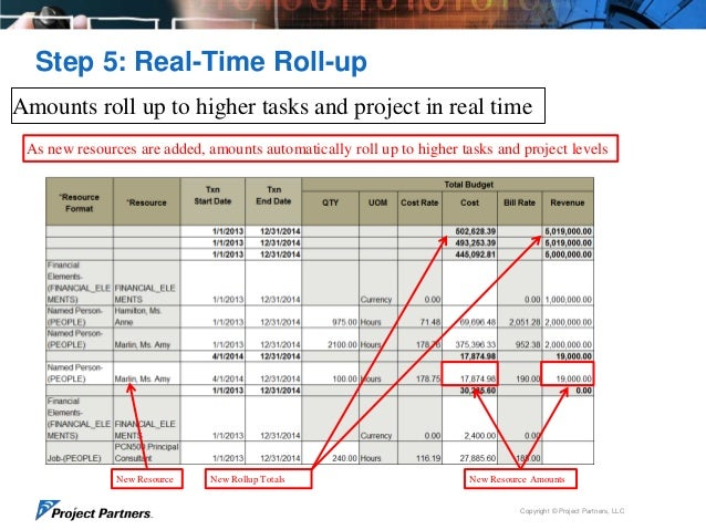 Update Oracle EBS Projects Workplan and Financial Plan