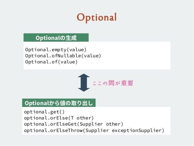 Optional Optional.empty(value) Optional.ofNullable(value) Optional.of(value) optional.get() optional.orElse(T other) optio...