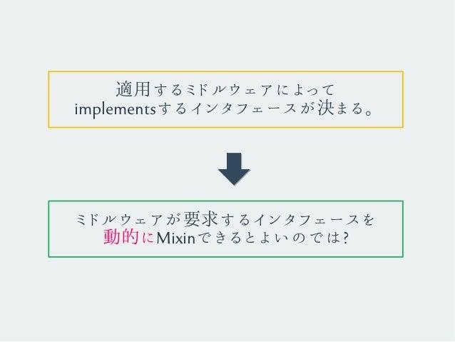 適用するミドルウェアによって implementsするインタフェースが決まる。 ミドルウェアが要求するインタフェースを 動的にMixinできるとよいのでは?