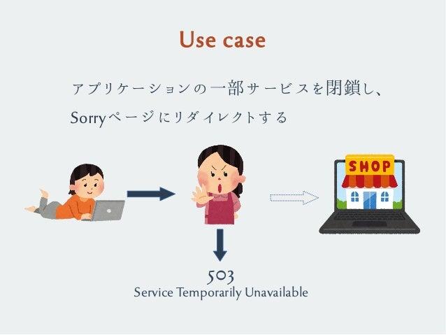 Use case アプリケーションの一部サービスを閉鎖し、 Sorryページにリダイレクトする 503 Service Temporarily Unavailable