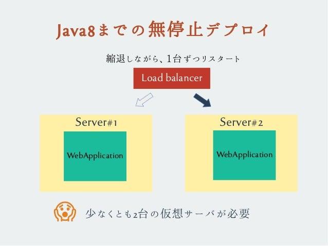 Java8までの無停止デプロイ Server#1 WebApplication Load balancer Server#2 WebApplication 縮退しながら、1台ずつリスタート 少なくとも2台の仮想サーバが必要�