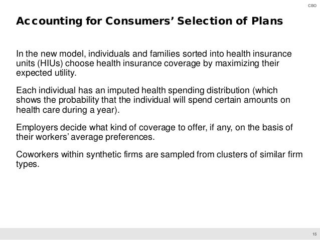 15 CBO In the new model, individuals and families sorted into health insurance units (HIUs) choose health insurance covera...